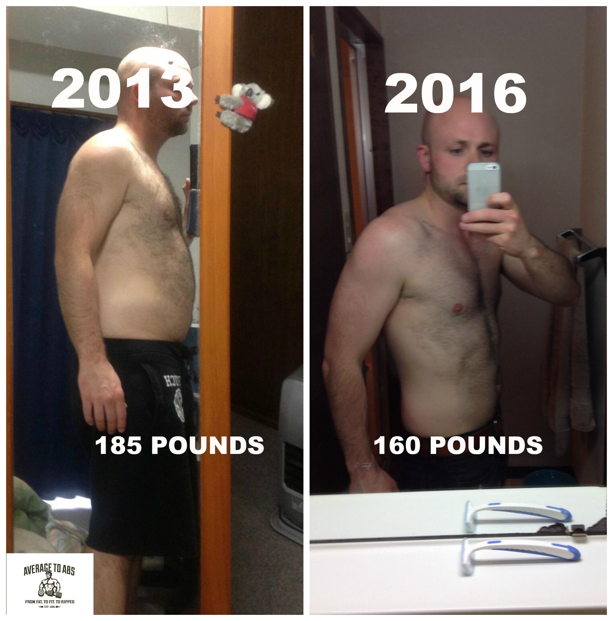 fat-loss-reminder